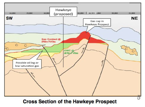 Antilles Oil & Gas (ASX:AVD)'s Block 105 in the Titcaca Basin
