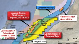 TANGIERS Drilling Now on Potential 1.6BN Barrel Block… Targets Just Days Away