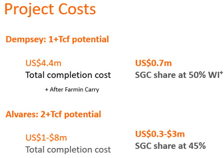 SGC project costs
