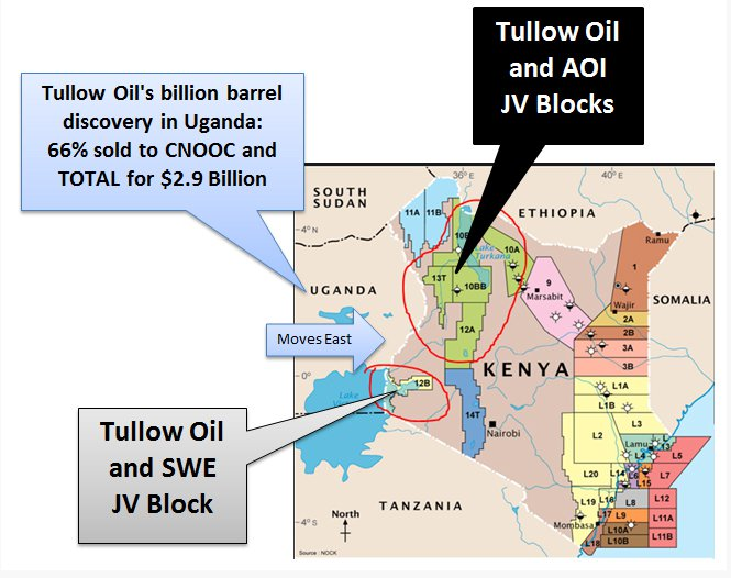 The last junior oil explorer operating in this exciting region with